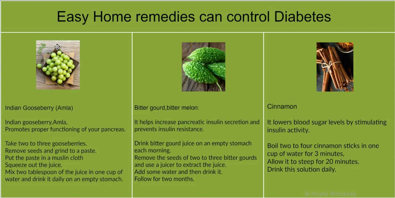 curing diabetes