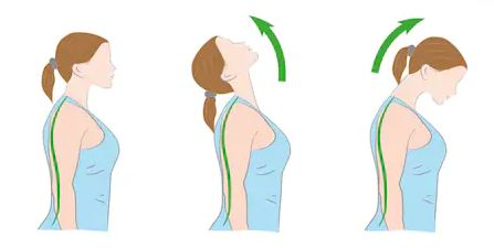 neck-exercises