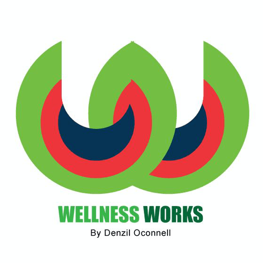 WellnessWorks