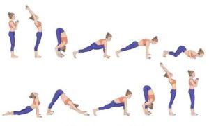 Steps-sun-salutation-surya-namaskar-sun-wellnessworks-yoga-101