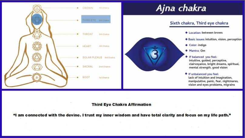 6 third eye chakra ajna chakra wellness works